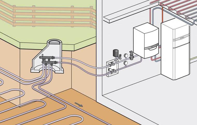zem-voda kolektor tepelné čerpadlo