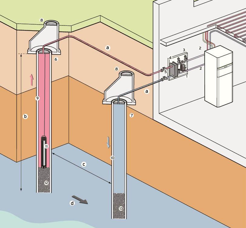 tepelné čerpadlo voda voda